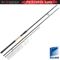 Удилище Фидерное Salmo Diamond Feeder 120 3.90