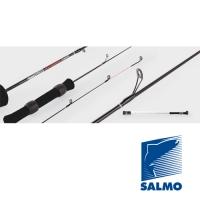 Удилище Зимнее Team Salmo Ice Feeder 64См