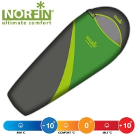 Мешок-Кокон Спальный Norfin Scandic 350 Nf L