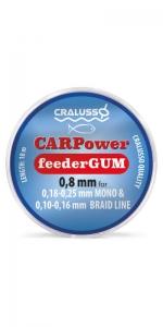 фото - Фидерный Амортизатор CRALUSSO CARPower Feeder Gum 0.65